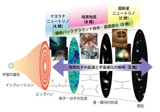 IM-CosmosEvolution小